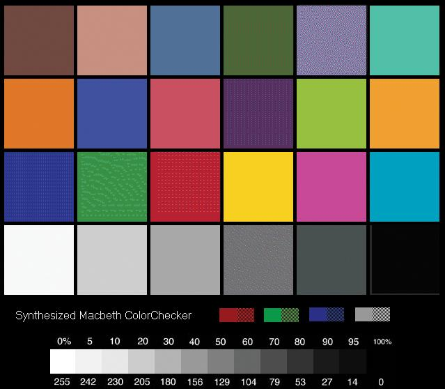 Macbeth Color Chart
